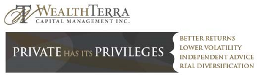 Wealth Terra Capital Management